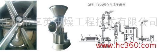 供应卓英公司专业设计生产各类干燥设备